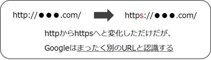 httpからhttpsへのURLの変化
